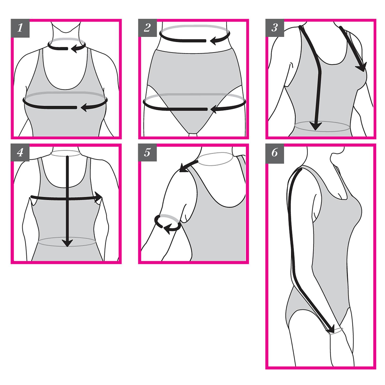 Моделирование Одежды Полный Иллюстрированный