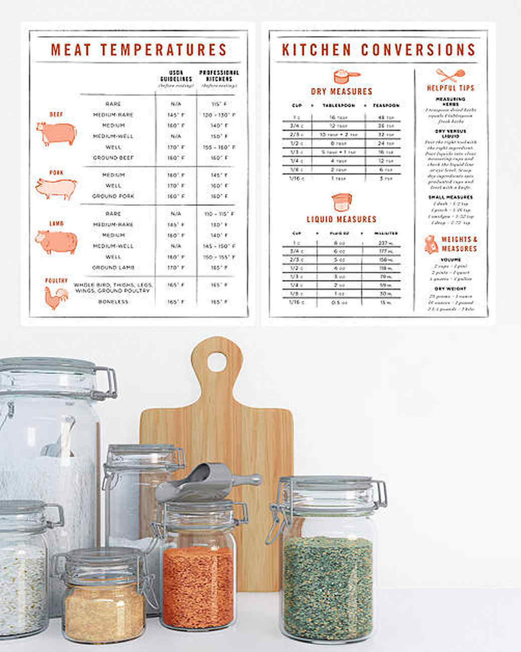 fathead-meat-temperatures-and-kitchen-conversions.jpg