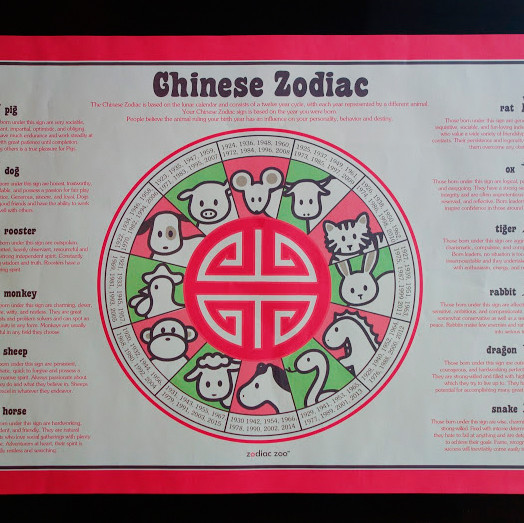 chinese-new-year-zodiac-0115.jpg