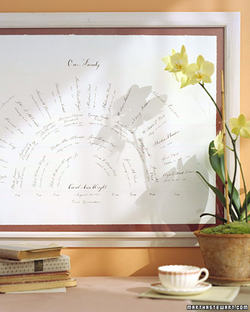 Family Tree Template Family Tree Template Martha Stewart