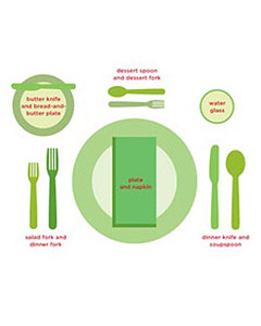 Place Setting Practice