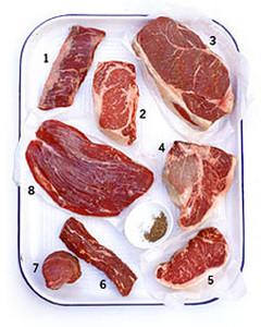 msl_jun06_steak_glossary.jpg