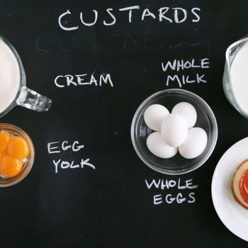 Make Perfect Custards Every Time