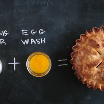 The Formula for a Picture-Perfect Pie
