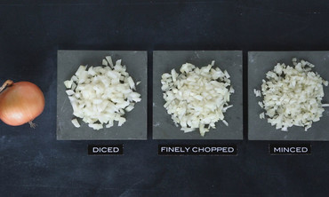 Chopping Onions 101