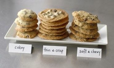 The Science Behind the Perfect Chocolate Chip Cookies