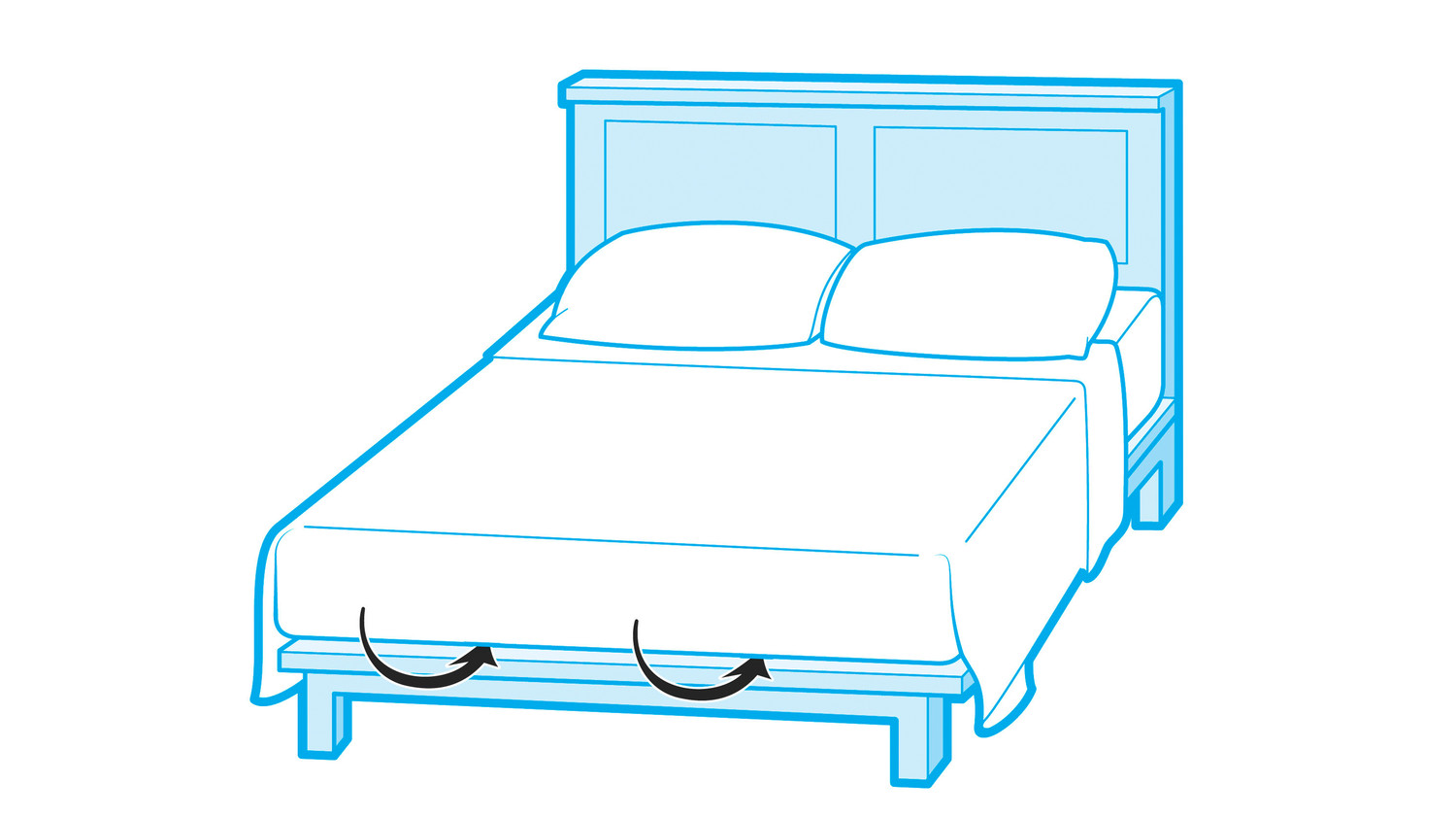 How To Form Hospital Corners When Making Your Bed Martha