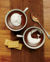 Chocolate Pots de Creme For Two