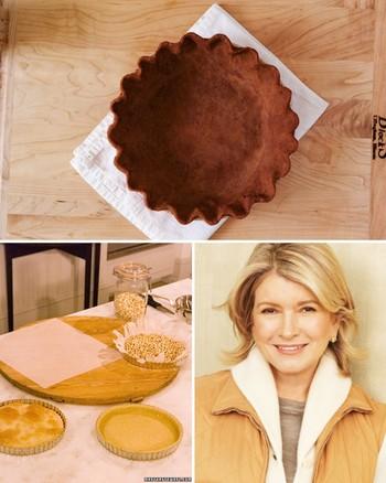 Blind Baking Primer