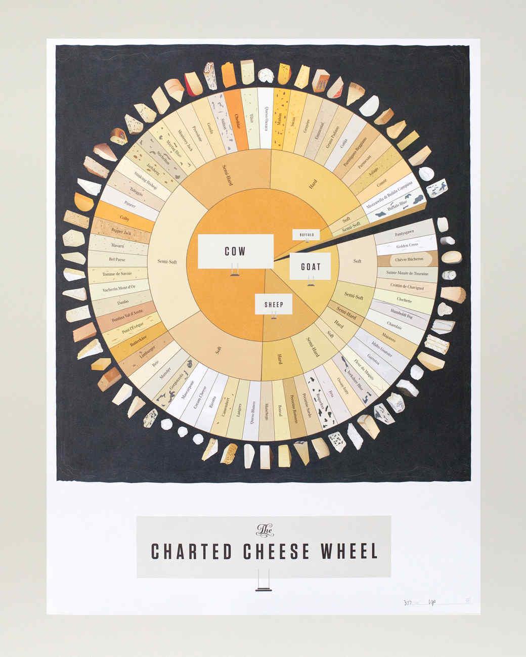 cheese-chart-1475.jpg