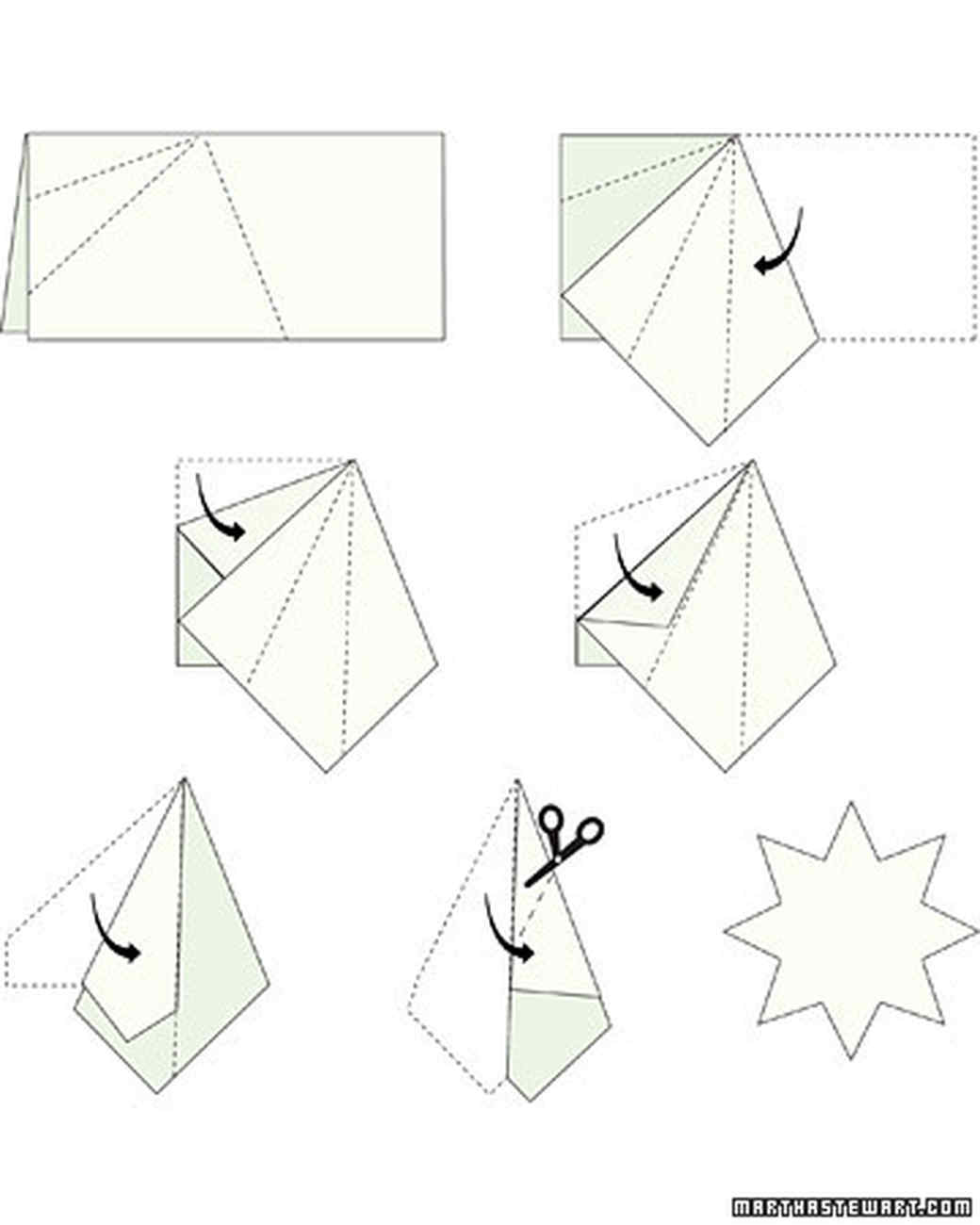 MAKE FROEBEL (AKA GERMAN OR NORDIC) PAPER STARS DECORATIONS THIS ... | 1300x1040