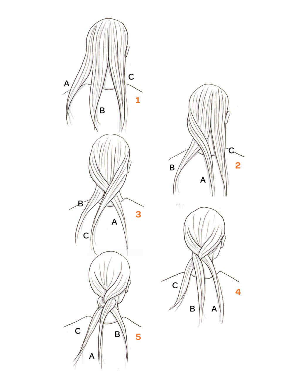 How To Braid Hair Diagram Electrical Work Wiring Diagram