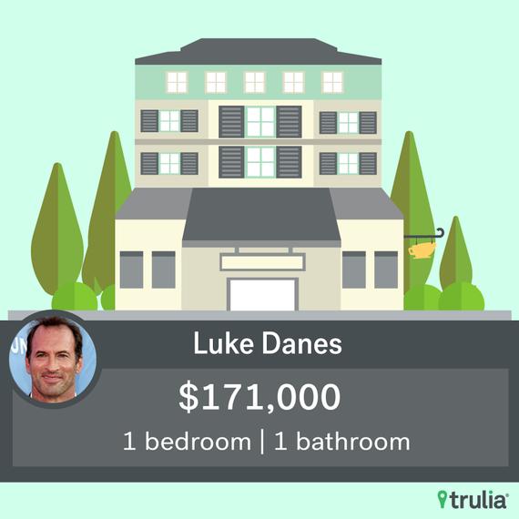 luke-danes-apartment-1116.png (skyword:364247)