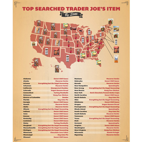 Trader Joes Most Popular Items by State